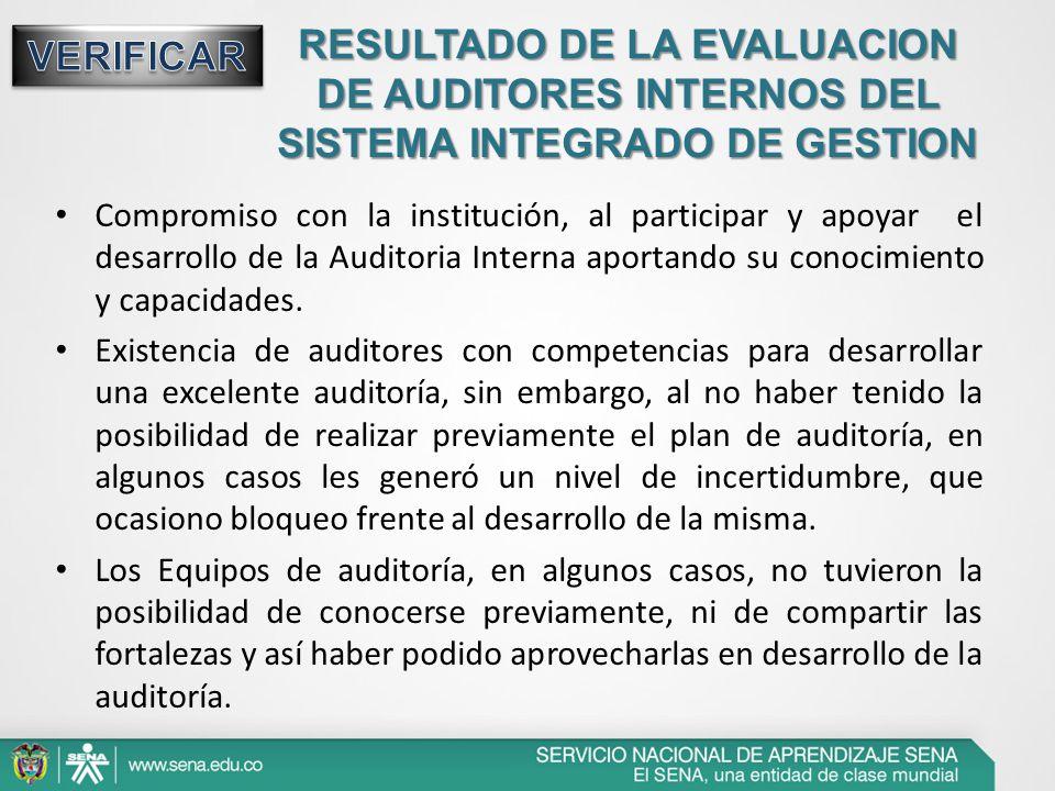 RESULTADO DE LA EVALUACION DE AUDITORES INTERNOS DEL SISTEMA INTEGRADO DE GESTION