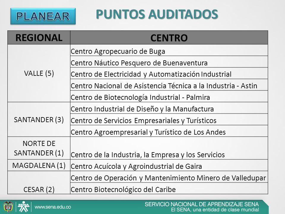 PUNTOS AUDITADOS PLANEAR CENTRO REGIONAL VALLE (5)