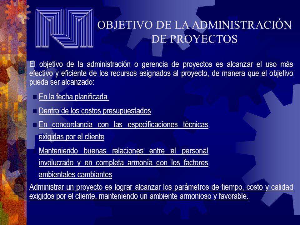 OBJETIVO DE LA ADMINISTRACIÓN
