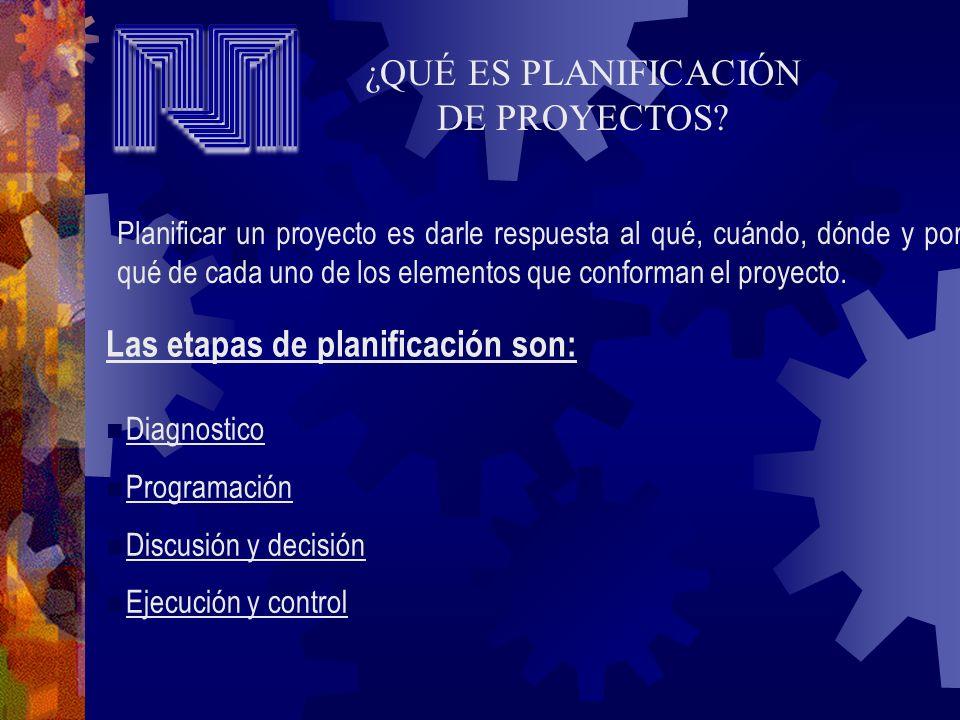 Las etapas de planificación son: