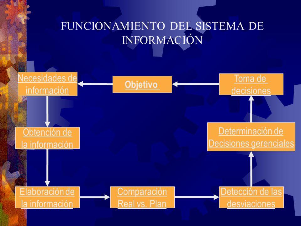 FUNCIONAMIENTO DEL SISTEMA DE INFORMACIÓN