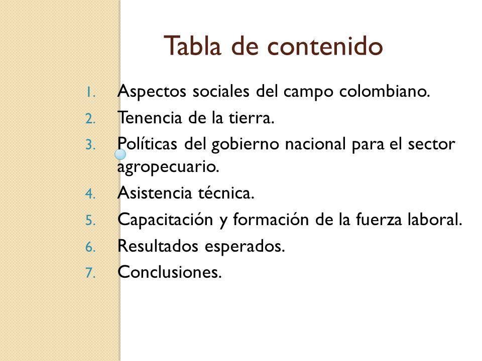 Tabla de contenido Aspectos sociales del campo colombiano.