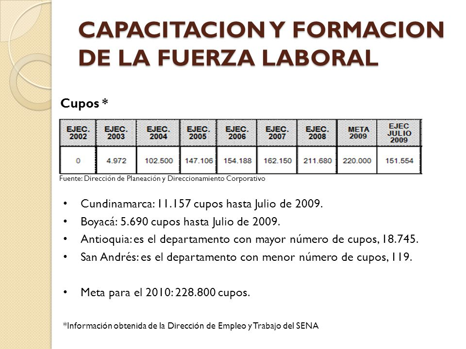 CAPACITACION Y FORMACION DE LA FUERZA LABORAL
