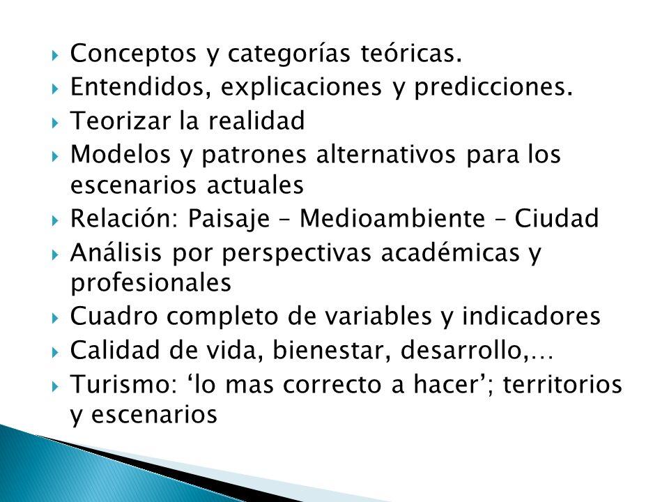 Conceptos y categorías teóricas.