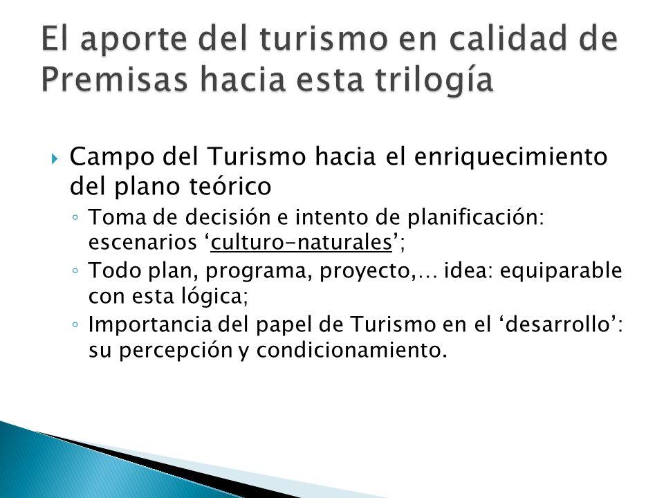 El aporte del turismo en calidad de Premisas hacia esta trilogía