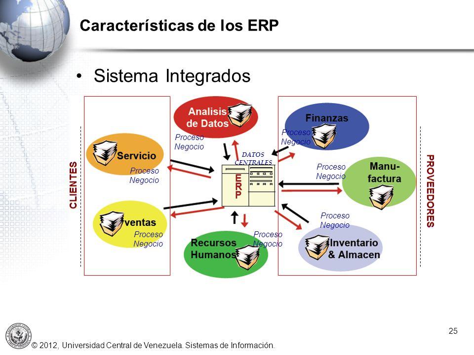 Características de los ERP