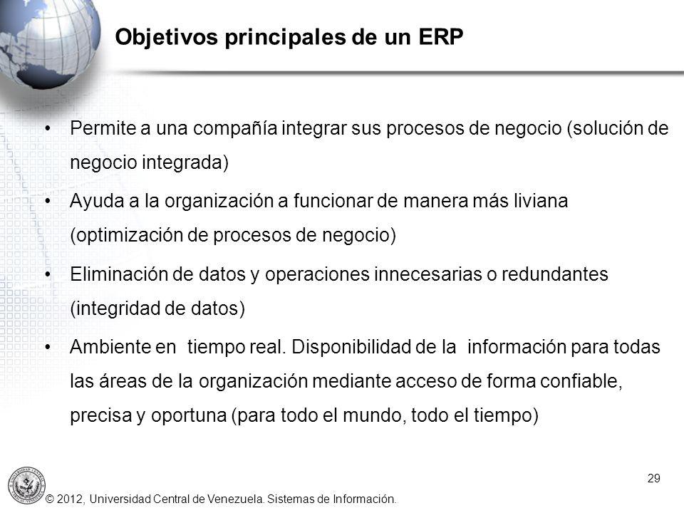 Objetivos principales de un ERP
