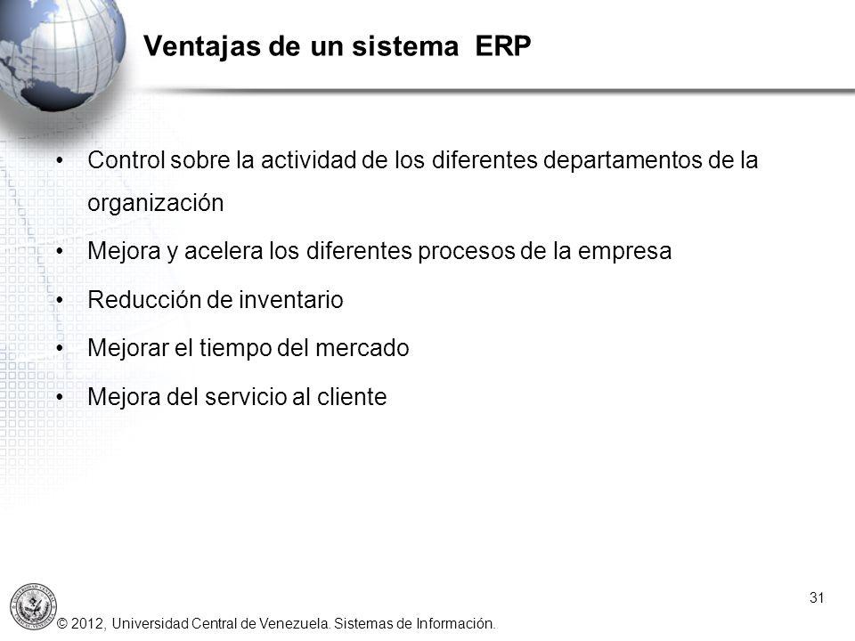 Ventajas de un sistema ERP