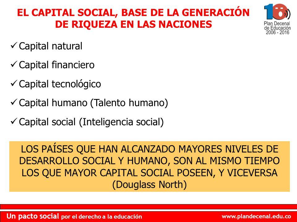 EL CAPITAL SOCIAL, BASE DE LA GENERACIÓN DE RIQUEZA EN LAS NACIONES