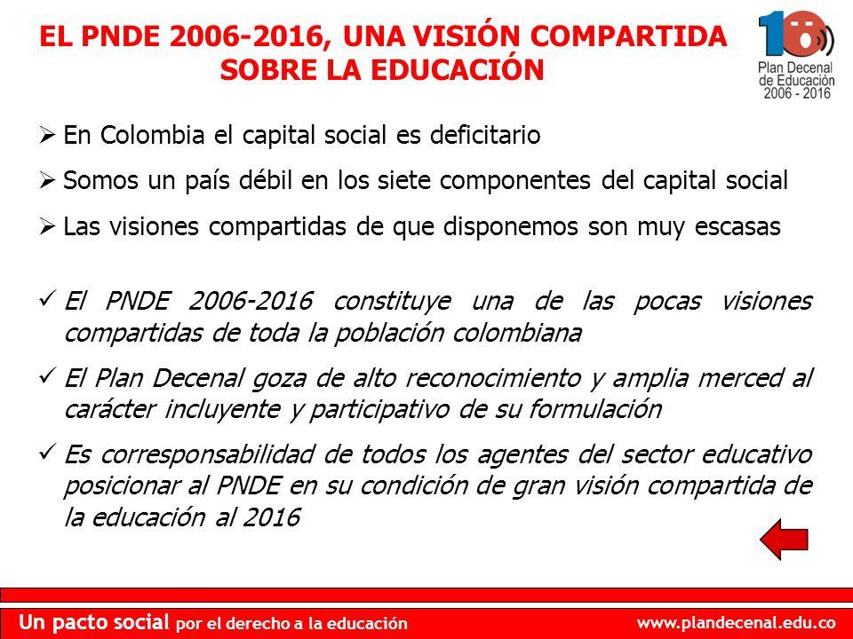 EL PNDE 2006-2016, UNA VISIÓN COMPARTIDA SOBRE LA EDUCACIÓN