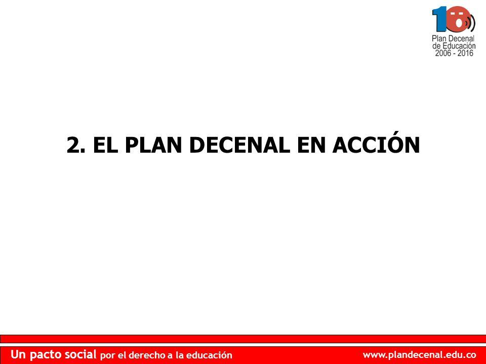 2. EL PLAN DECENAL EN ACCIÓN