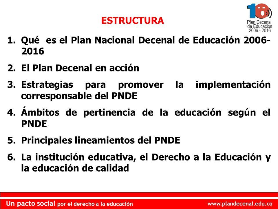 ESTRUCTURA Qué es el Plan Nacional Decenal de Educación 2006-2016. El Plan Decenal en acción.