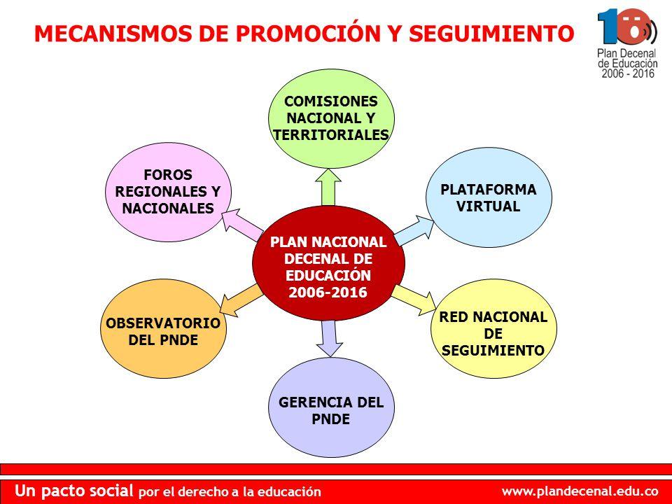 MECANISMOS DE PROMOCIÓN Y SEGUIMIENTO