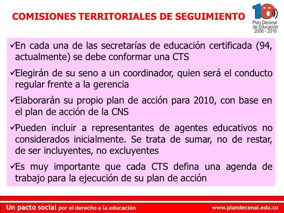 COMISIONES TERRITORIALES DE SEGUIMIENTO