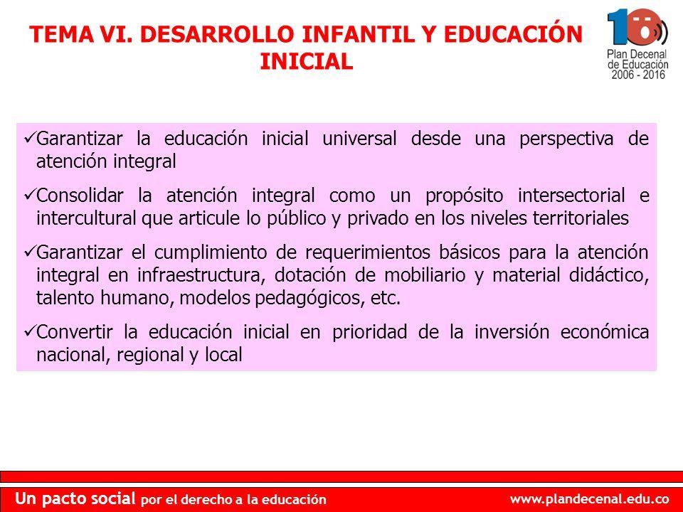 TEMA VI. DESARROLLO INFANTIL Y EDUCACIÓN INICIAL