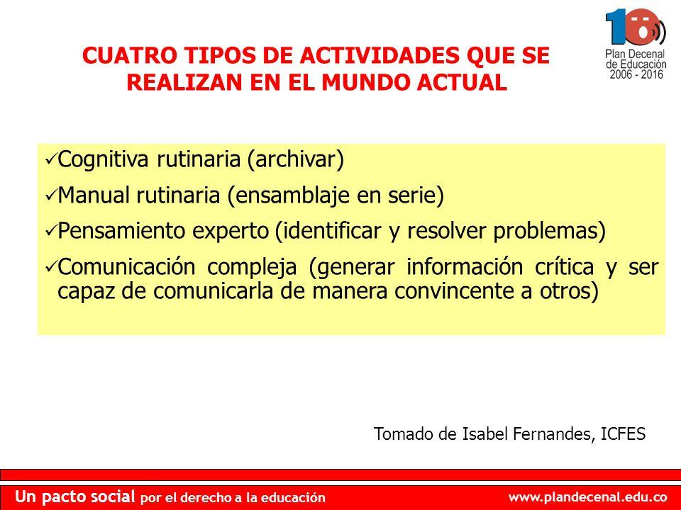 CUATRO TIPOS DE ACTIVIDADES QUE SE REALIZAN EN EL MUNDO ACTUAL