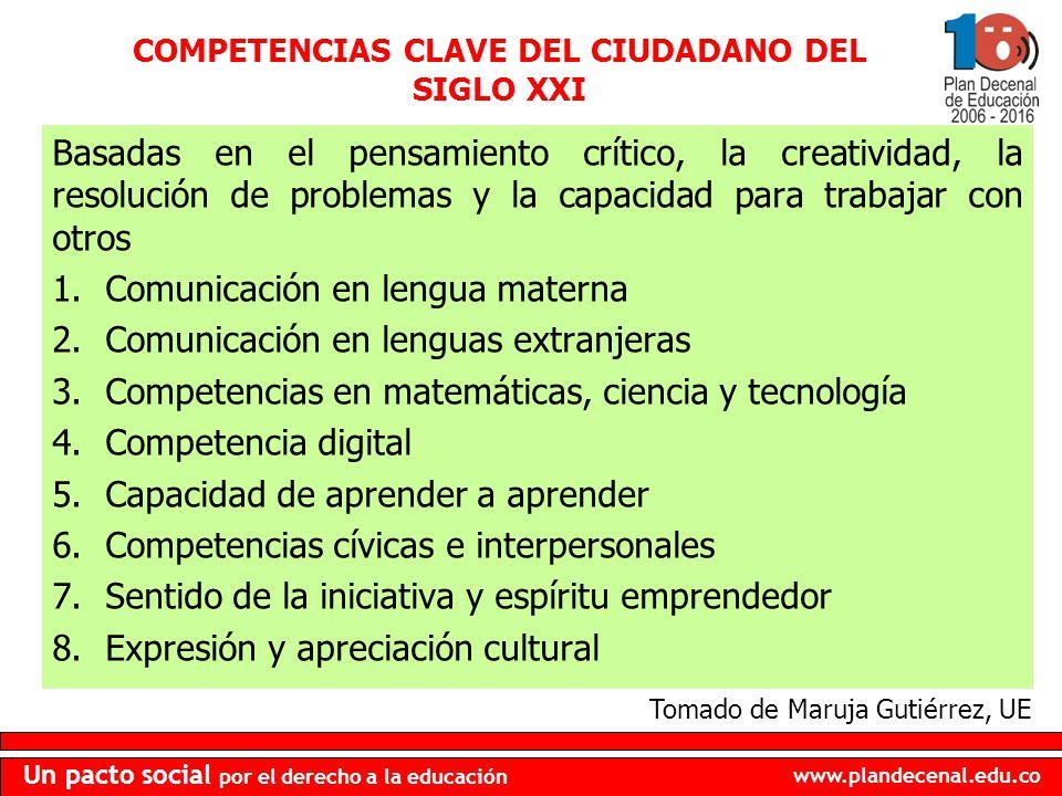 COMPETENCIAS CLAVE DEL CIUDADANO DEL SIGLO XXI