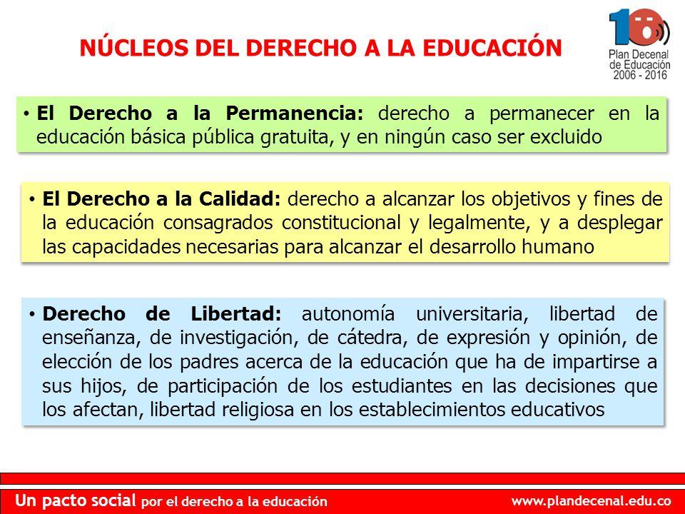 NÚCLEOS DEL DERECHO A LA EDUCACIÓN