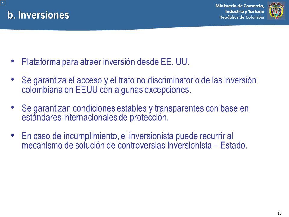 b. Inversiones Plataforma para atraer inversión desde EE. UU.
