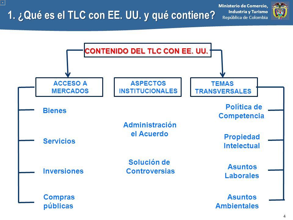 1. ¿Qué es el TLC con EE. UU. y qué contiene