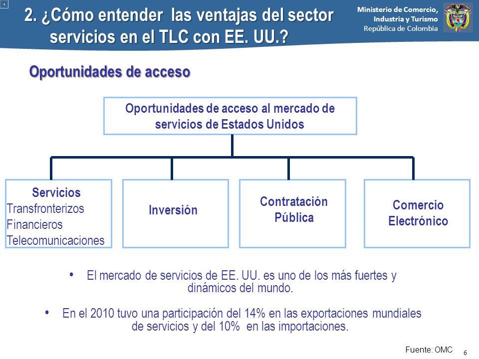 Oportunidades de acceso al mercado de servicios de Estados Unidos