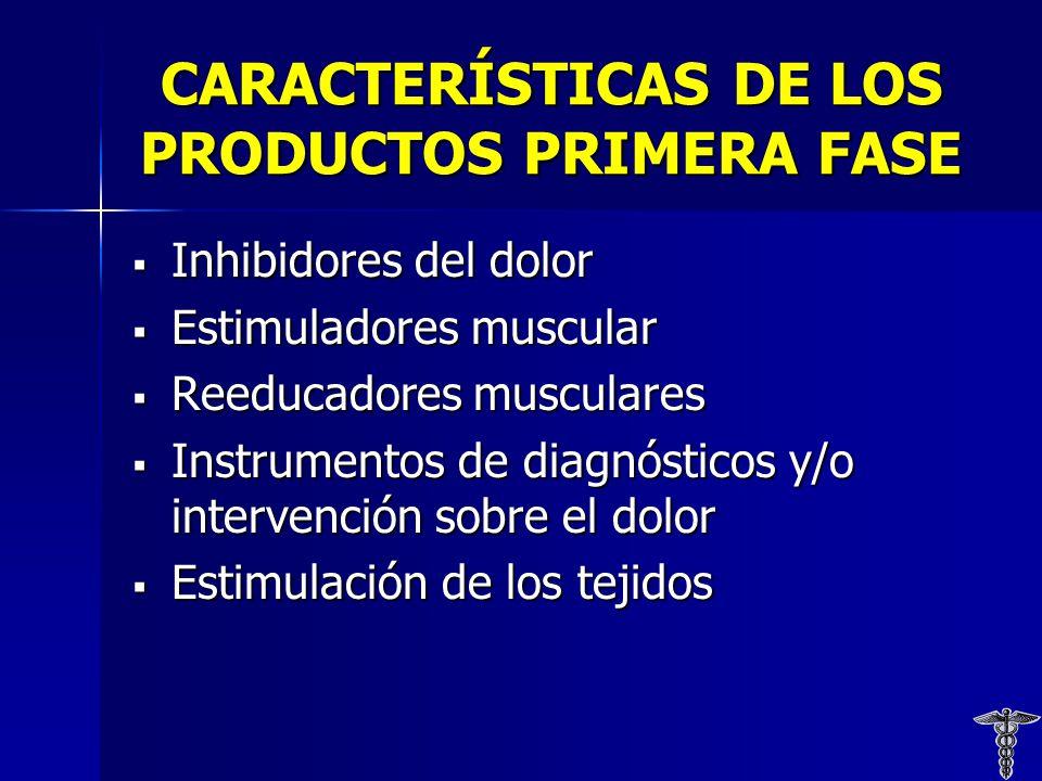 CARACTERÍSTICAS DE LOS PRODUCTOS PRIMERA FASE