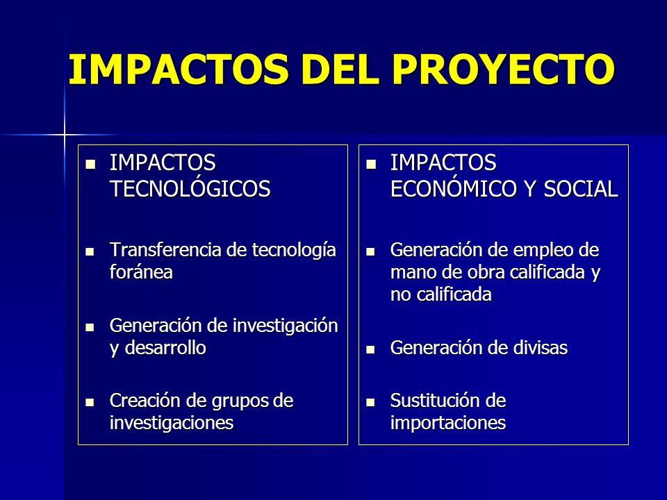 IMPACTOS DEL PROYECTO IMPACTOS TECNOLÓGICOS
