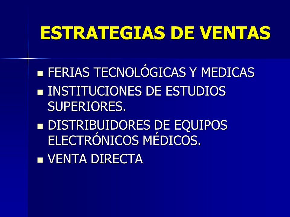 ESTRATEGIAS DE VENTAS FERIAS TECNOLÓGICAS Y MEDICAS