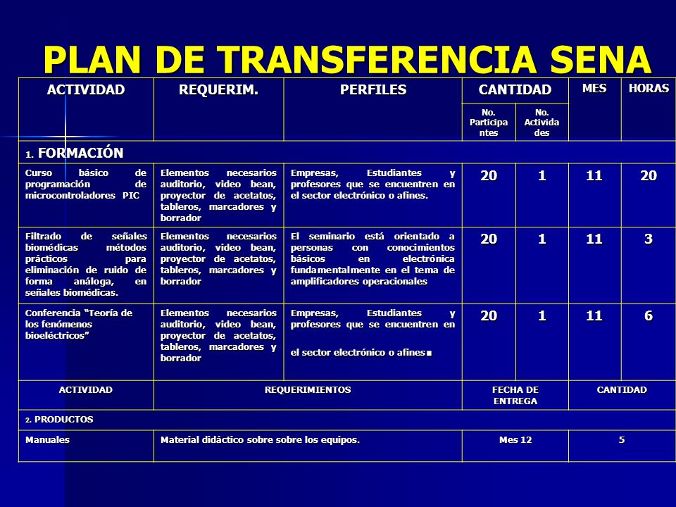PLAN DE TRANSFERENCIA SENA