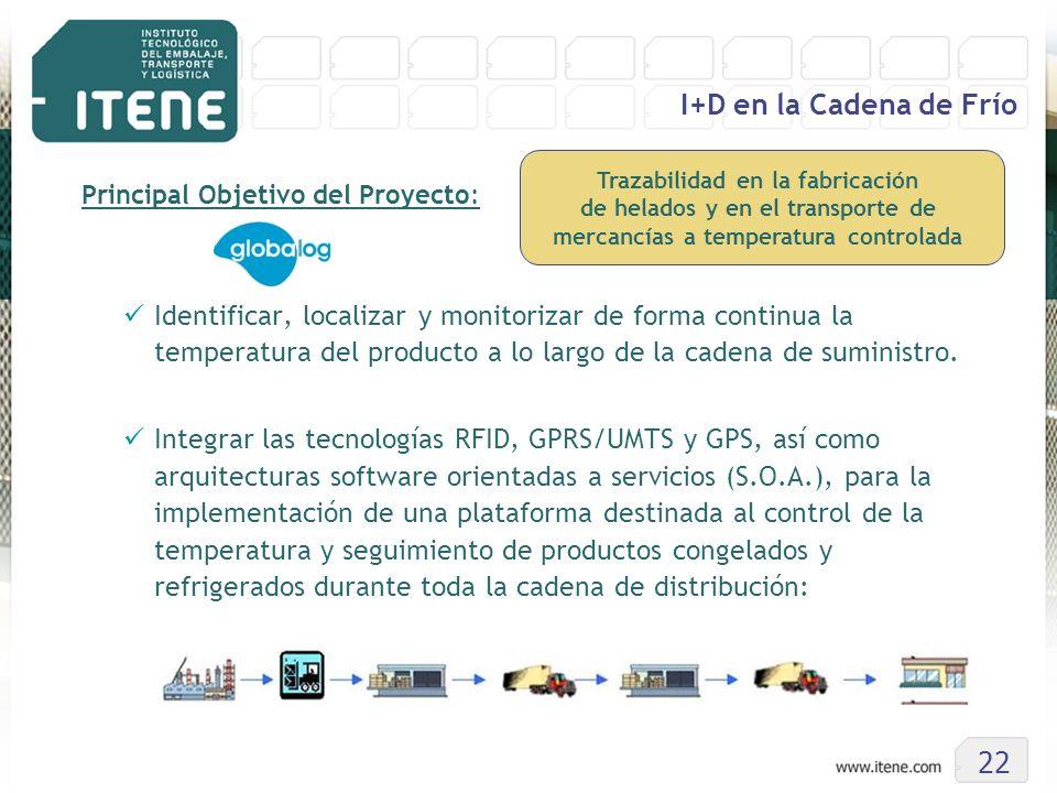 I+D en la Cadena de Frío Trazabilidad en la fabricación. de helados y en el transporte de. mercancías a temperatura controlada.