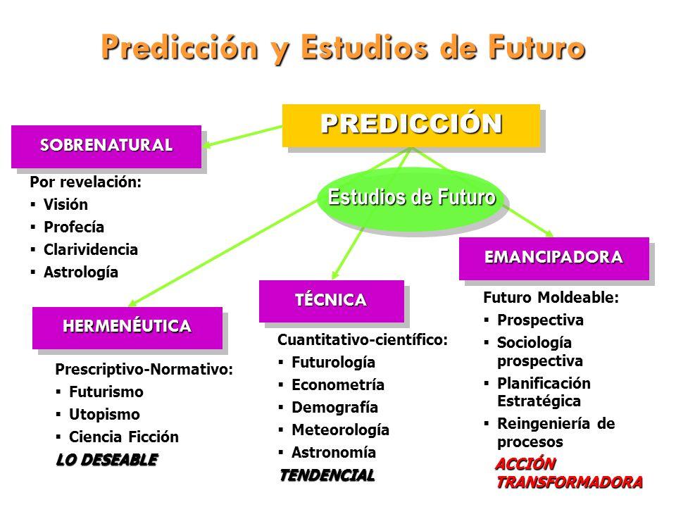 Predicción y Estudios de Futuro