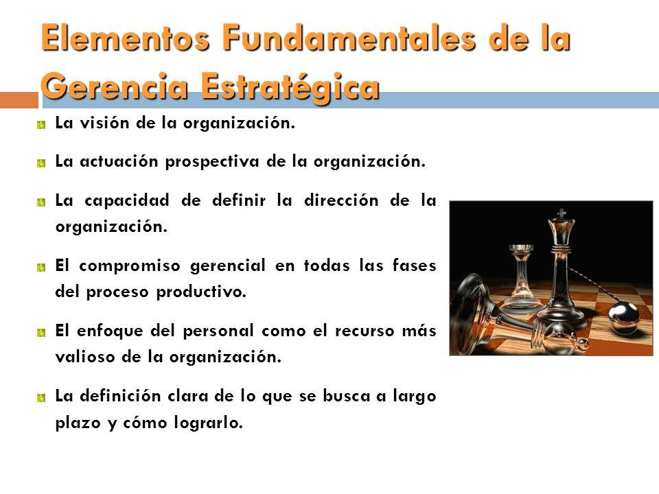 Elementos Fundamentales de la Gerencia Estratégica
