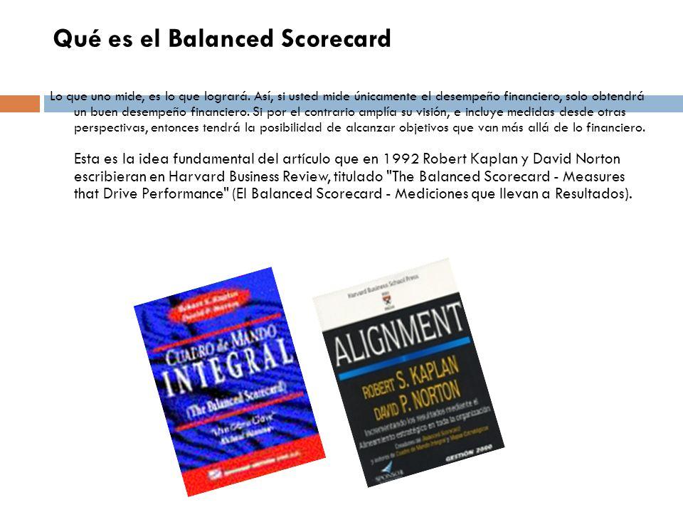 Qué es el Balanced Scorecard