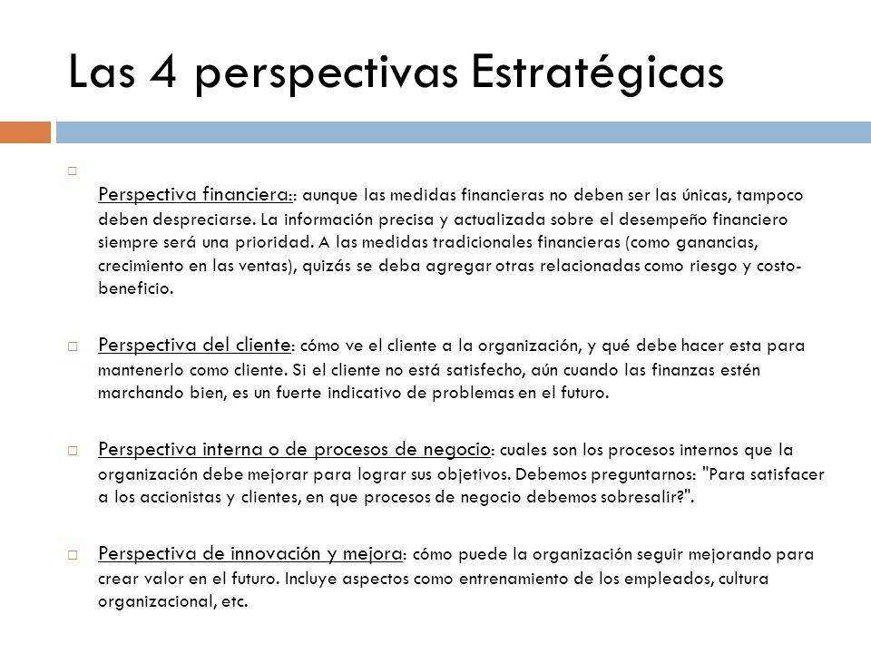 Las 4 perspectivas Estratégicas