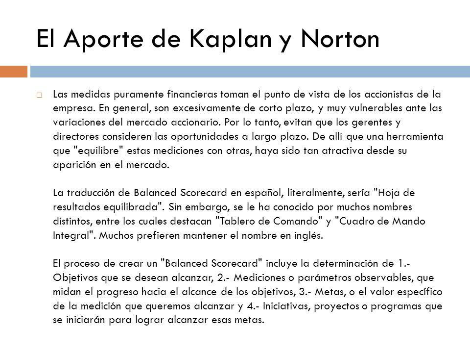 El Aporte de Kaplan y Norton