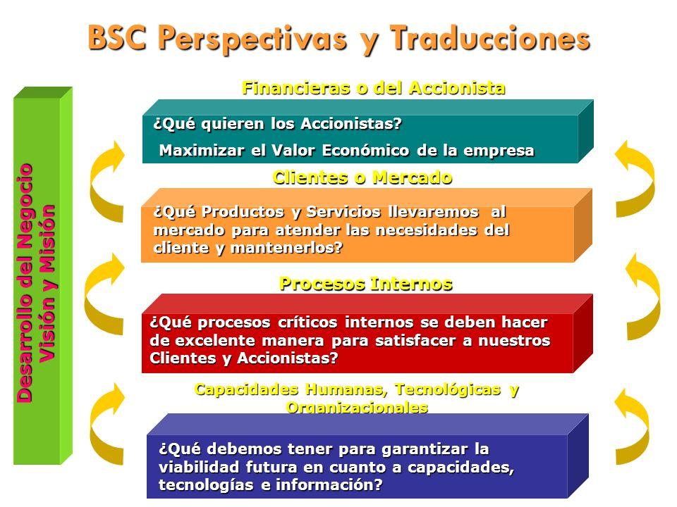 BSC Perspectivas y Traducciones