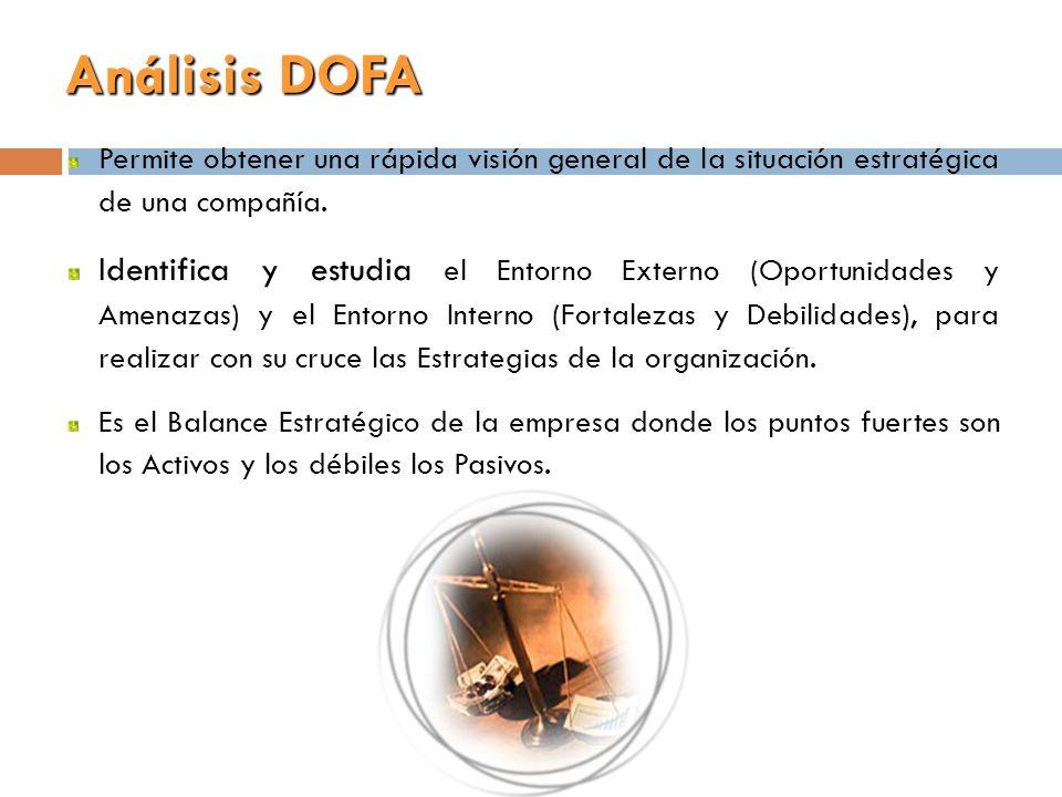Análisis DOFA Permite obtener una rápida visión general de la situación estratégica de una compañía.