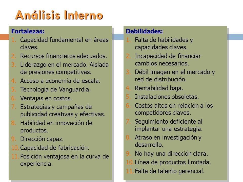 Análisis Interno Fortalezas: Capacidad fundamental en áreas claves.