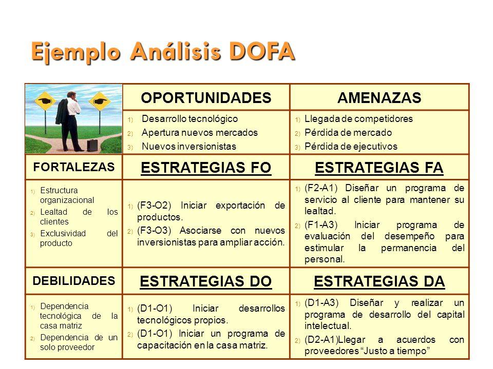Ejemplo Análisis DOFA OPORTUNIDADES AMENAZAS ESTRATEGIAS FO