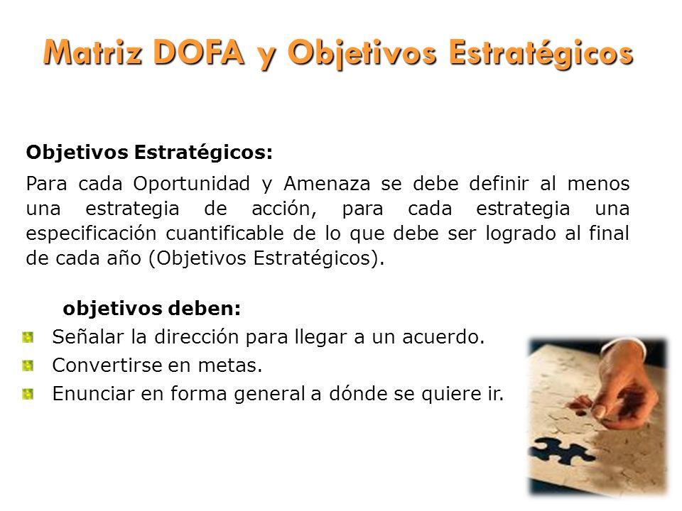 Matriz DOFA y Objetivos Estratégicos