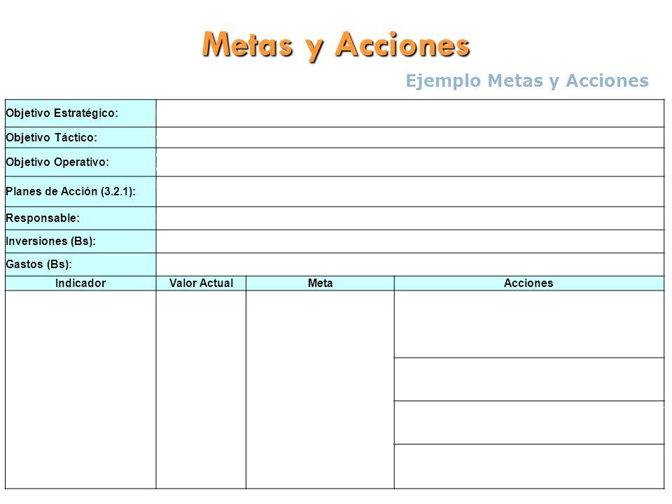 Metas y Acciones Ejemplo Metas y Acciones Objetivo Estratégico: