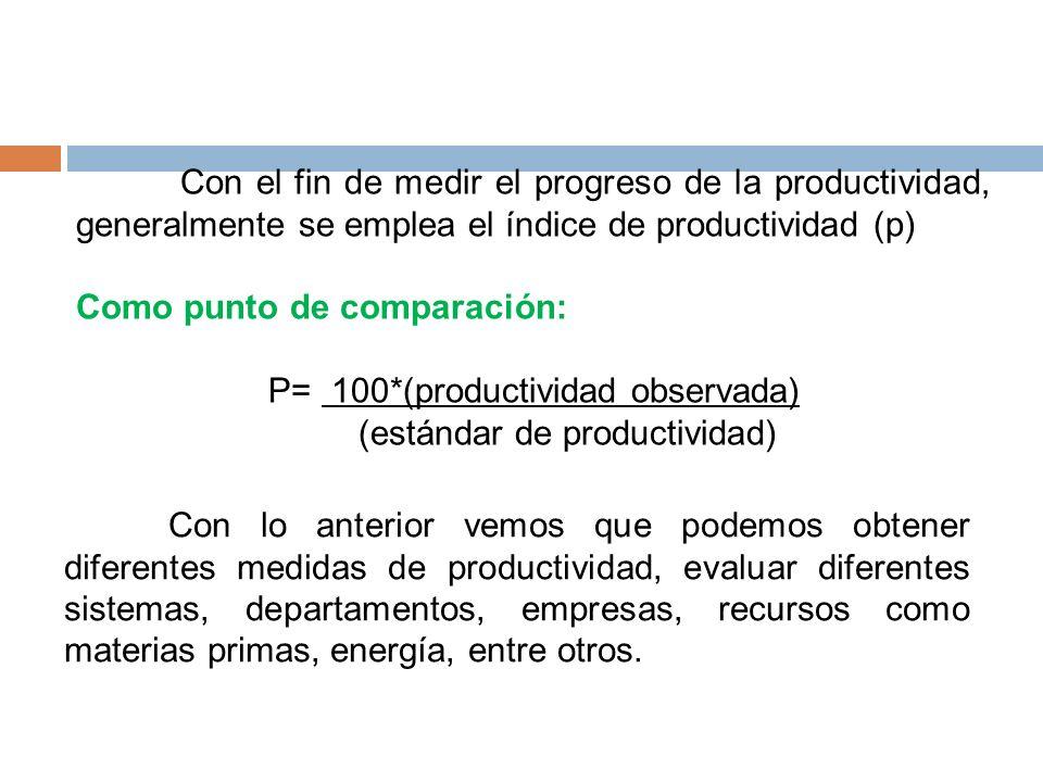 Como punto de comparación: P= 100*(productividad observada)