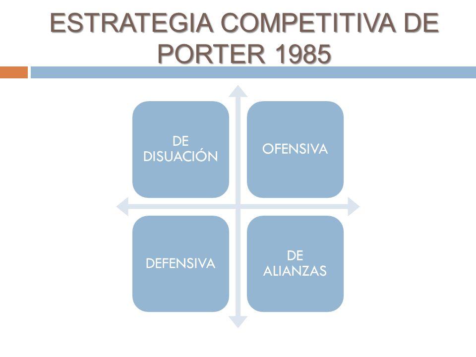 ESTRATEGIA COMPETITIVA DE PORTER 1985