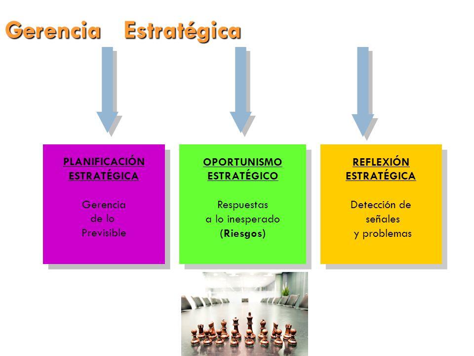 Gerencia Estratégica PLANIFICACIÓN ESTRATÉGICA Gerencia de lo