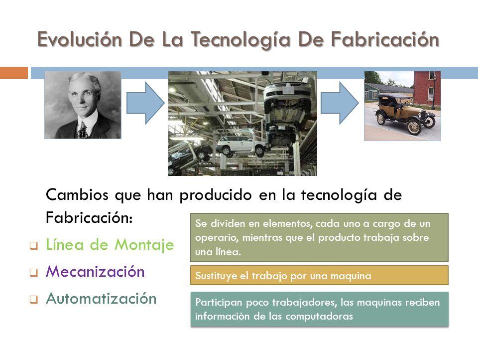Evolución De La Tecnología De Fabricación