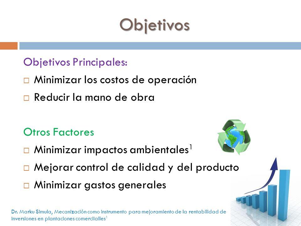Objetivos Objetivos Principales: Minimizar los costos de operación