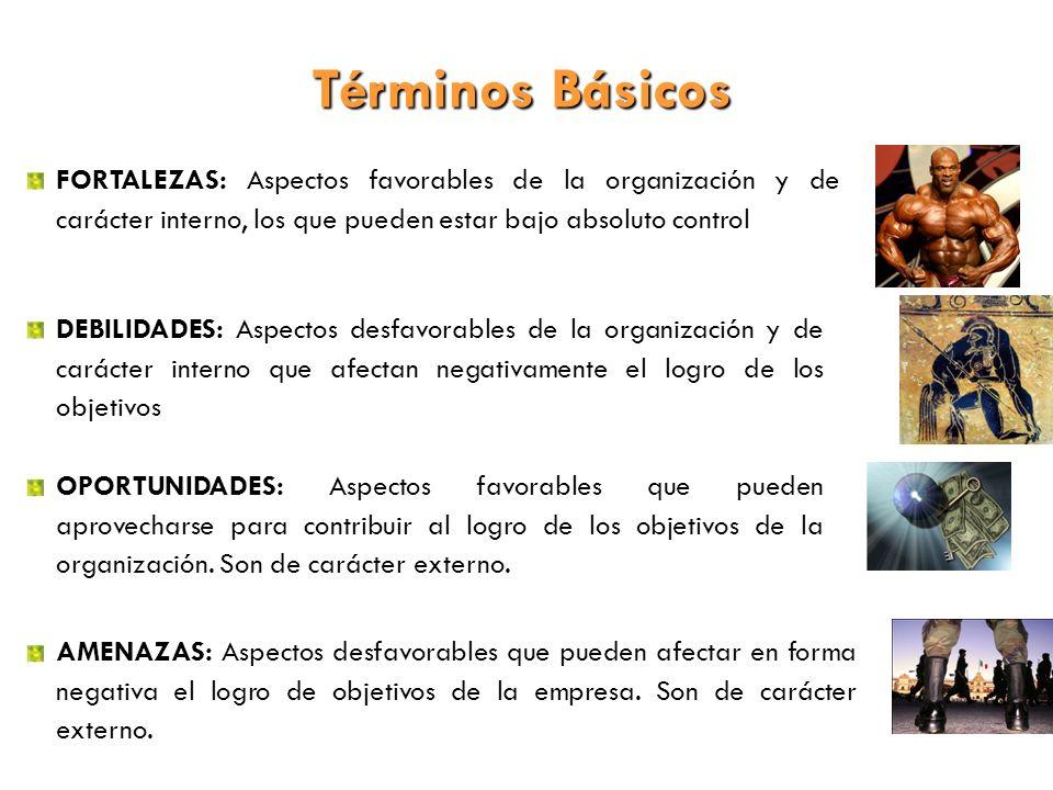 Términos Básicos FORTALEZAS: Aspectos favorables de la organización y de carácter interno, los que pueden estar bajo absoluto control.