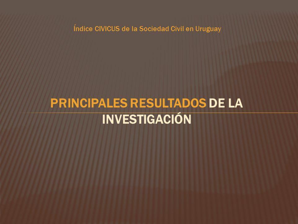 PRINCIPALES RESULTADOS DE LA INVESTIGACIÓN