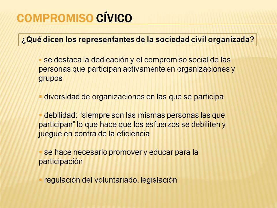 COMPROMISO CÍVICO ¿Qué dicen los representantes de la sociedad civil organizada
