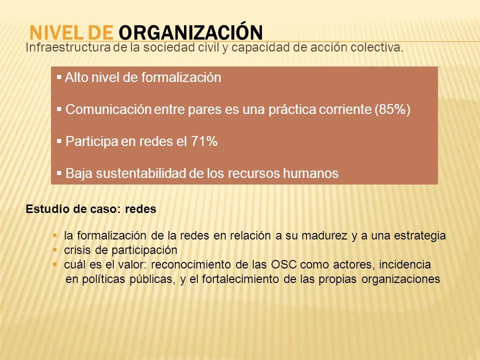 NIVEL DE ORGANIZACIÓN Infraestructura de la sociedad civil y capacidad de acción colectiva. Alto nivel de formalización.